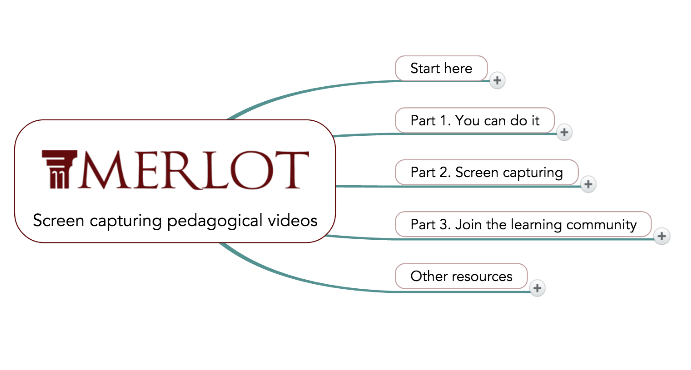 Picture of Screencasting MERLOT mindmap